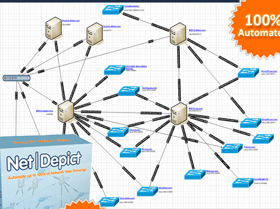 Automated Visio Documentation Network Drawing Tool Network Drawing