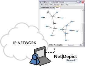 NetDepict Draw Your Network Automatically